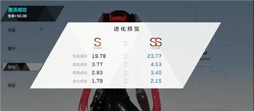 战双帕弥什S和SS差距大吗 角色评级强度对比