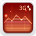 联通流量管家手机客户端 v1.0.1 安卓版